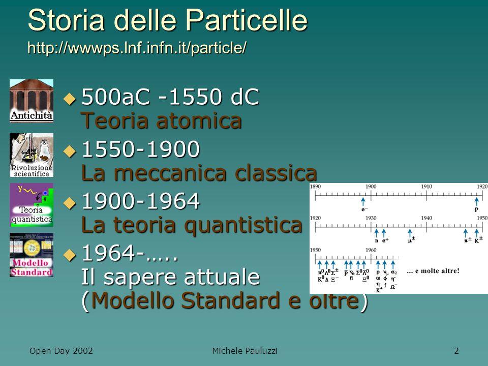 Storia delle Particelle http://wwwps.lnf.infn.it/particle/