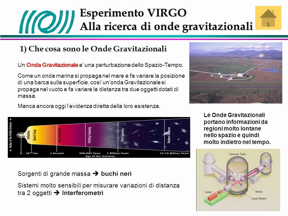 Esperimento VIRGO Alla ricerca di onde gravitazionali