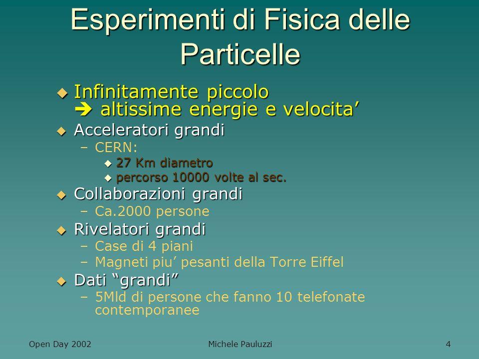 Esperimenti di Fisica delle Particelle