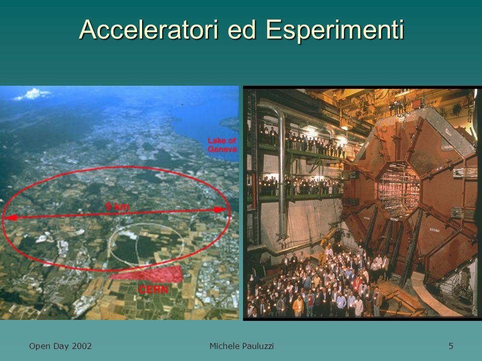 Acceleratori ed Esperimenti