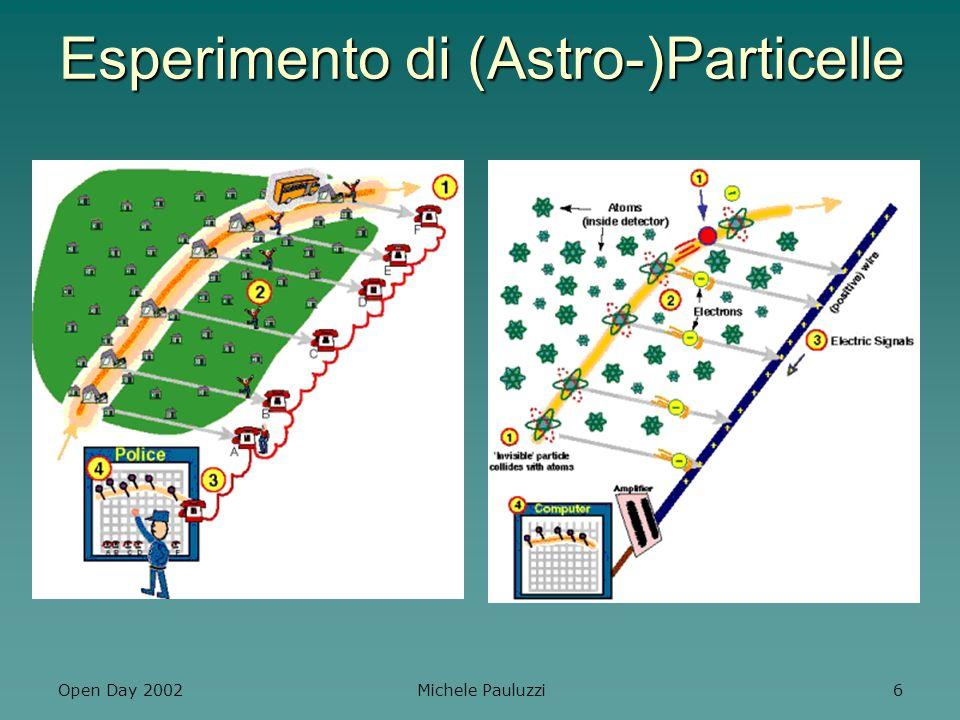 Esperimento di (Astro-)Particelle