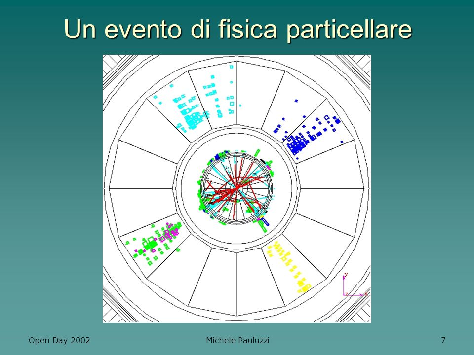 Un evento di fisica particellare