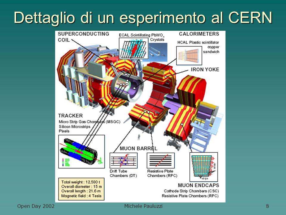 Dettaglio di un esperimento al CERN