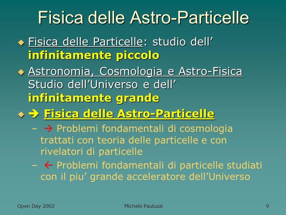 Fisica delle Astro-Particelle
