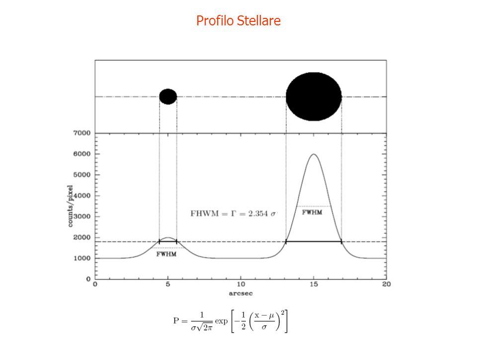 Profilo Stellare
