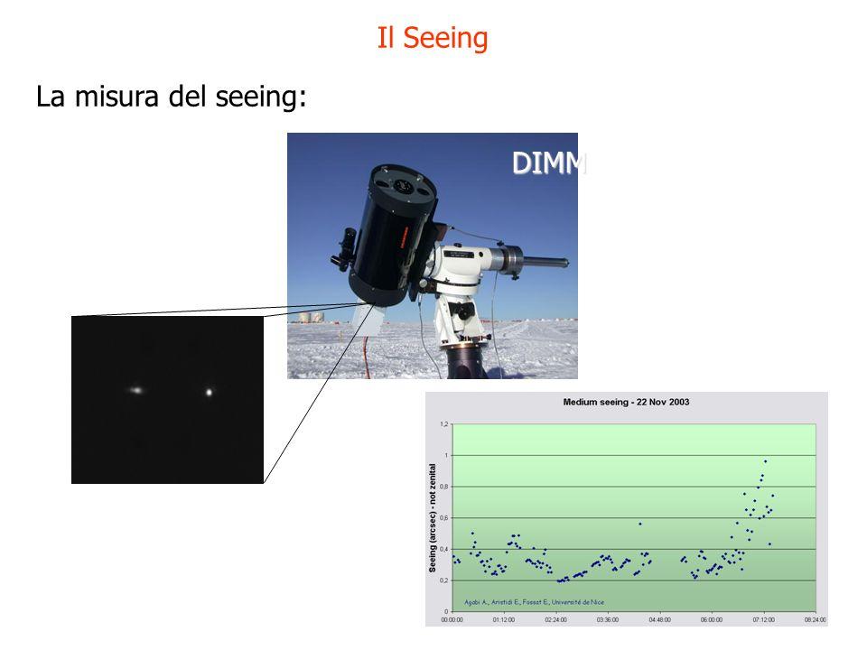 Il Seeing La misura del seeing: DIMM