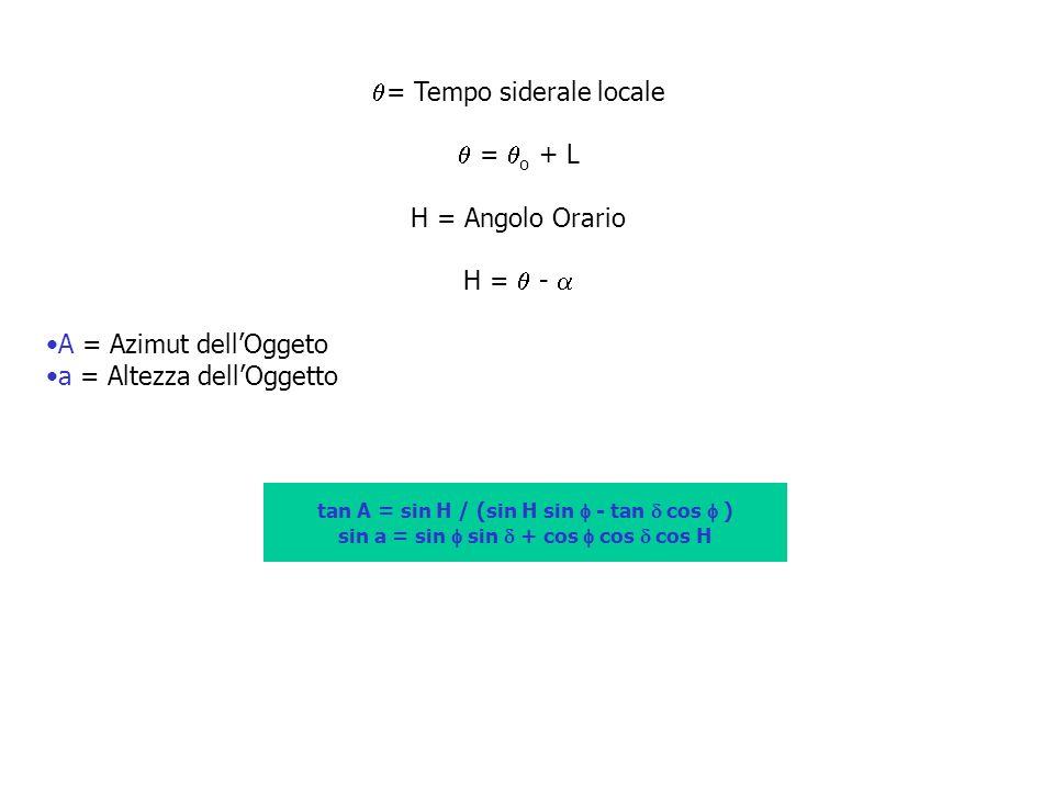 = Tempo siderale locale q = qo + L H = Angolo Orario H = q - a
