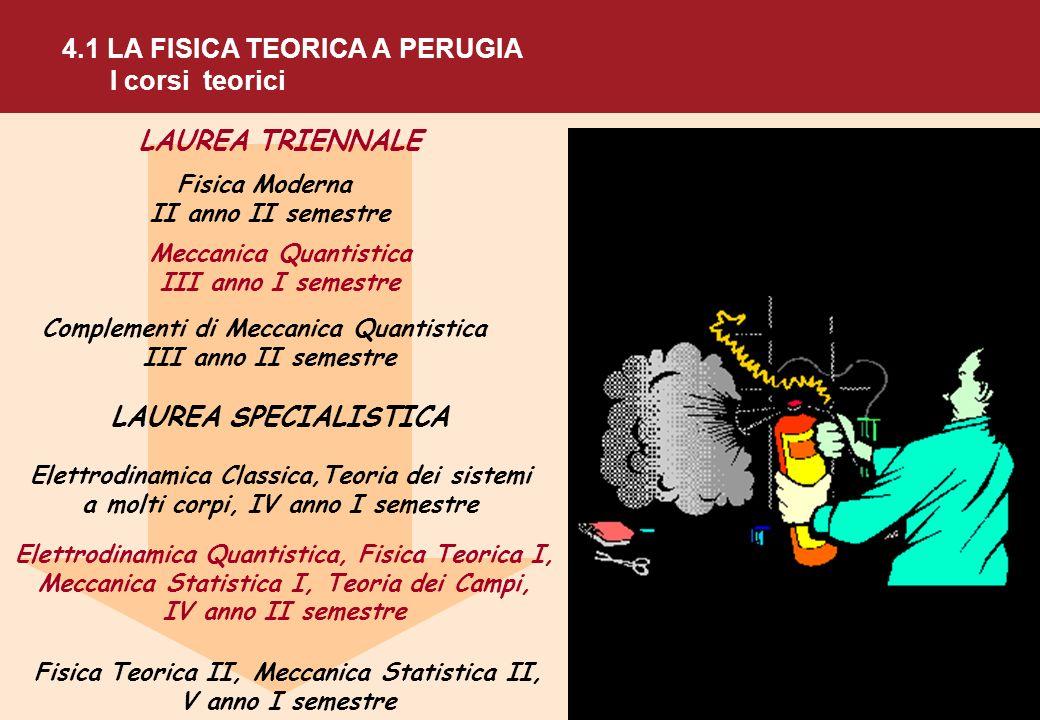 4.1 LA FISICA TEORICA A PERUGIA I corsi teorici