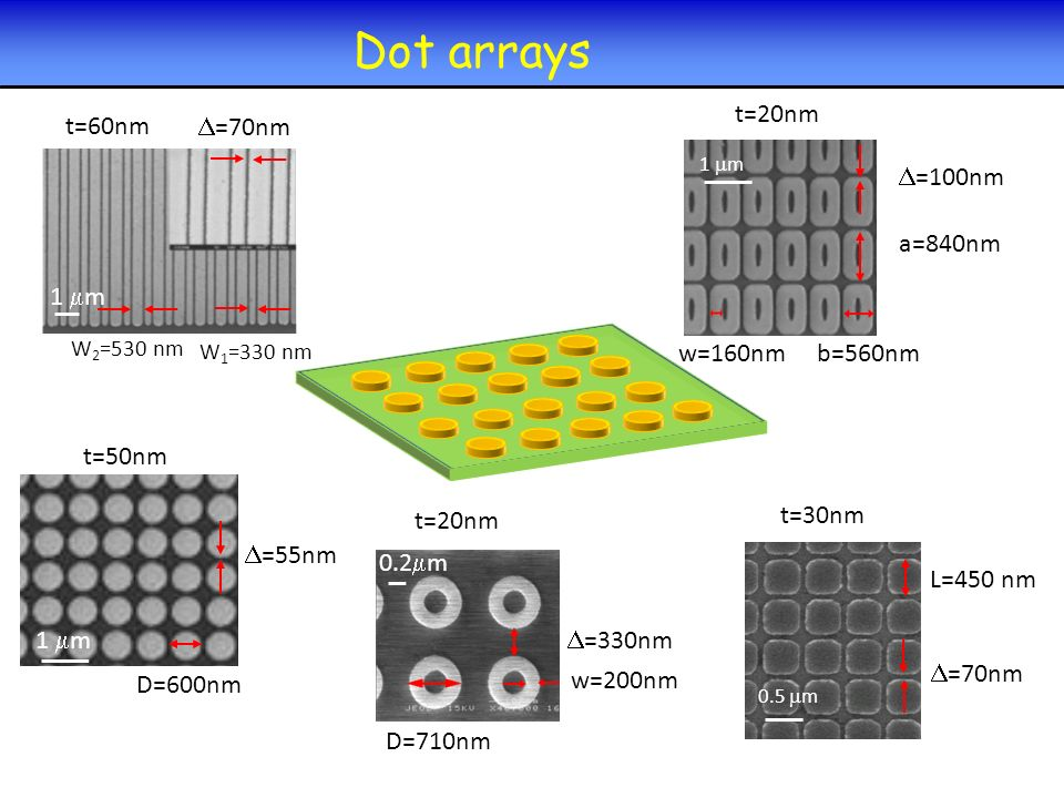 Dot arrays D=100nm a=840nm t=20nm b=560nm w=160nm t=60nm D=70nm 1 mm