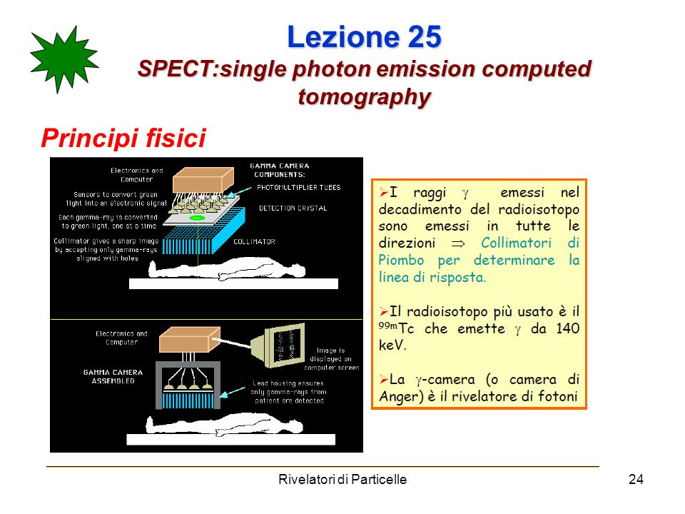 Lezione 25 SPECT:single photon emission computed tomography