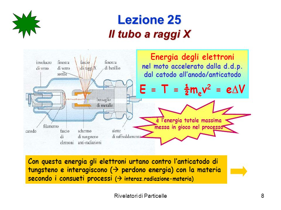 Lezione 25 Il tubo a raggi X