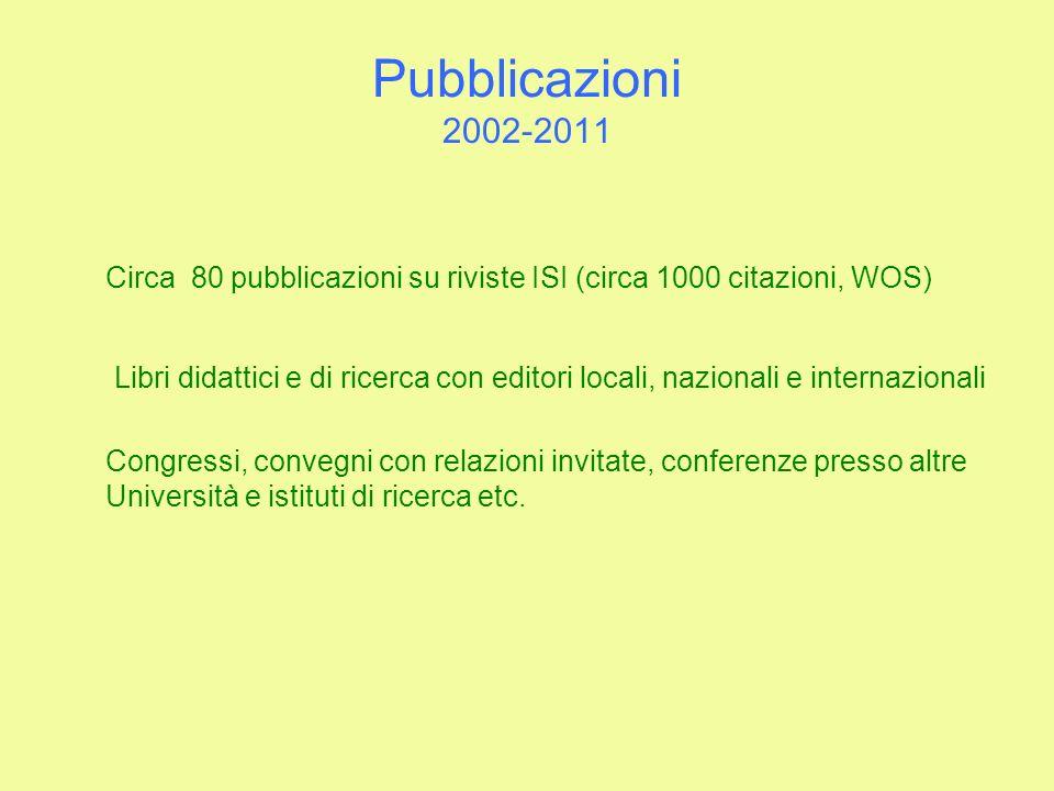 Pubblicazioni 2002-2011 Circa 80 pubblicazioni su riviste ISI (circa 1000 citazioni, WOS)