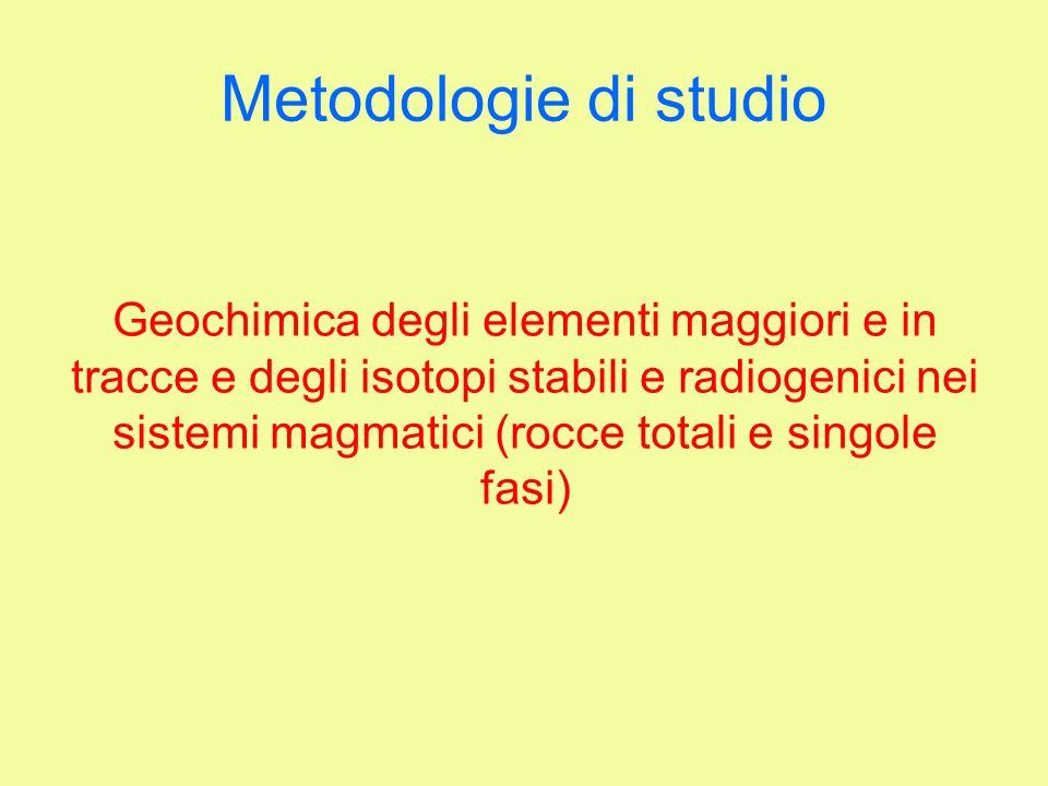 Metodologie di studio