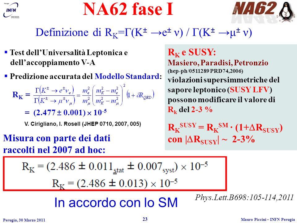 V. Cirigliano, I. Rosell (JHEP 0710, 2007, 005)