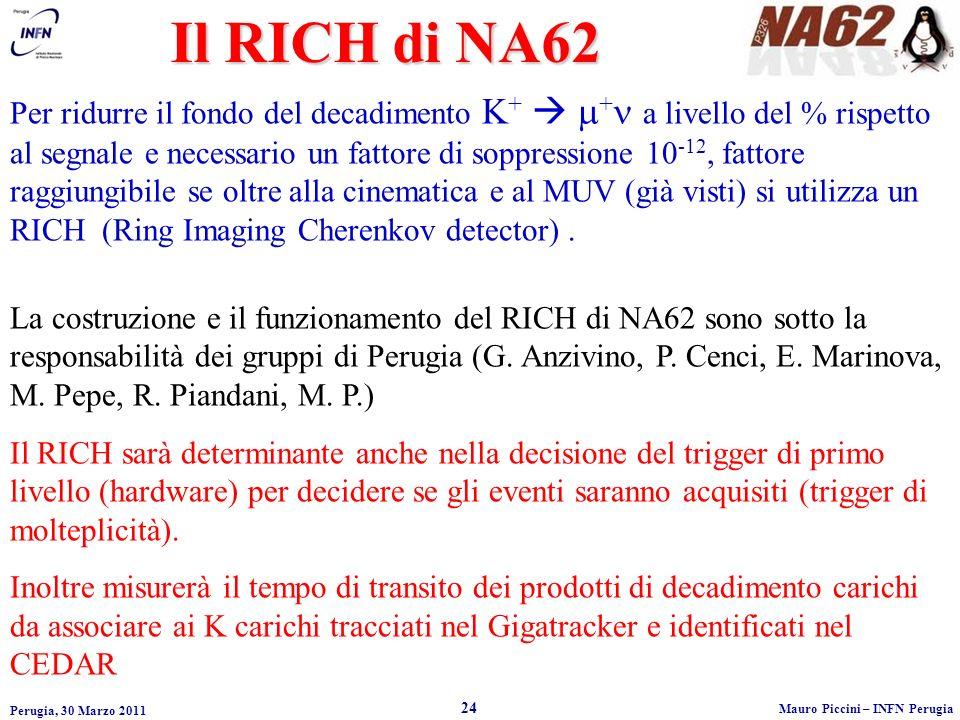 Il RICH di NA62
