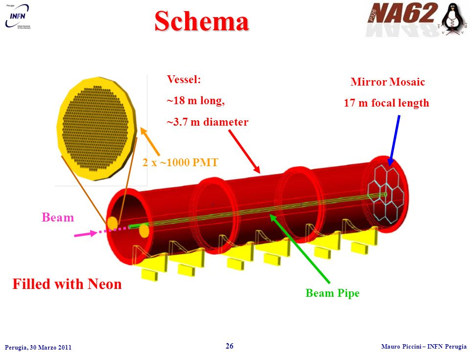 Schema Filled with Neon Beam Vessel: Mirror Mosaic ~18 m long,