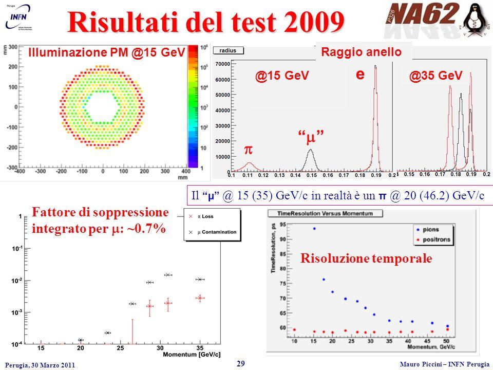Risultati del test 2009 e m p