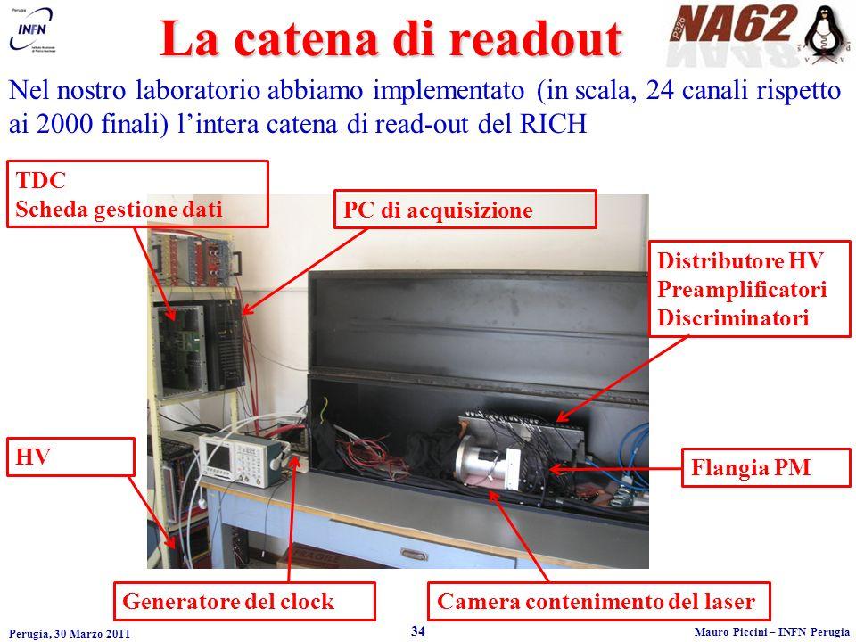 La catena di readout Nel nostro laboratorio abbiamo implementato (in scala, 24 canali rispetto ai 2000 finali) l'intera catena di read-out del RICH.