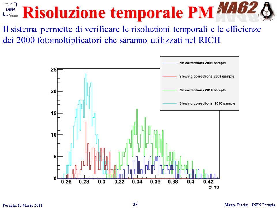 Risoluzione temporale PM