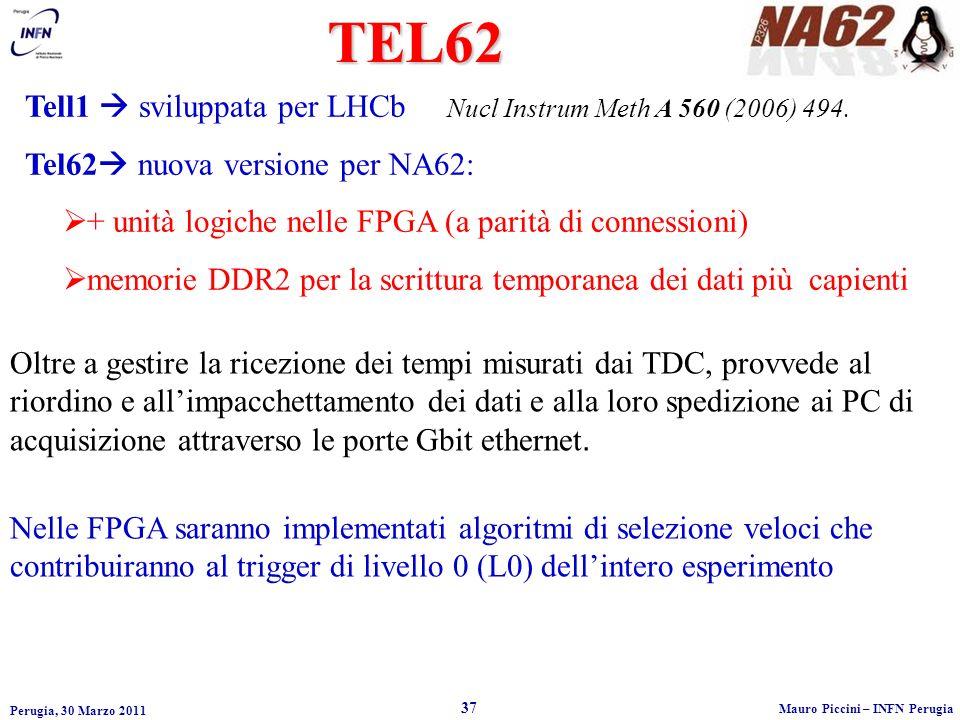 TEL62 Tell1  sviluppata per LHCb Nucl Instrum Meth A 560 (2006) 494.