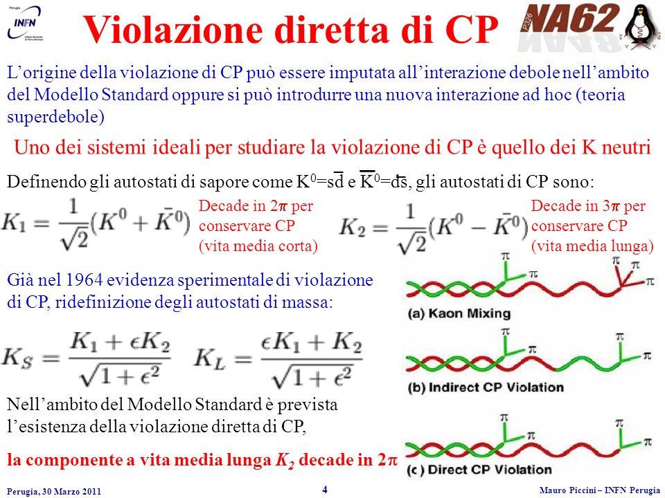 Violazione diretta di CP