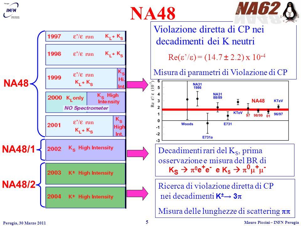 NA48 Violazione diretta di CP nei decadimenti dei K neutri NA48 NA48/1