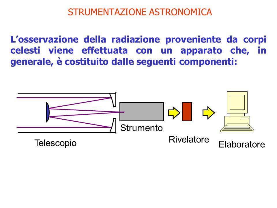 STRUMENTAZIONE ASTRONOMICA