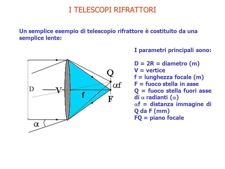 I TELESCOPI RIFRATTORI