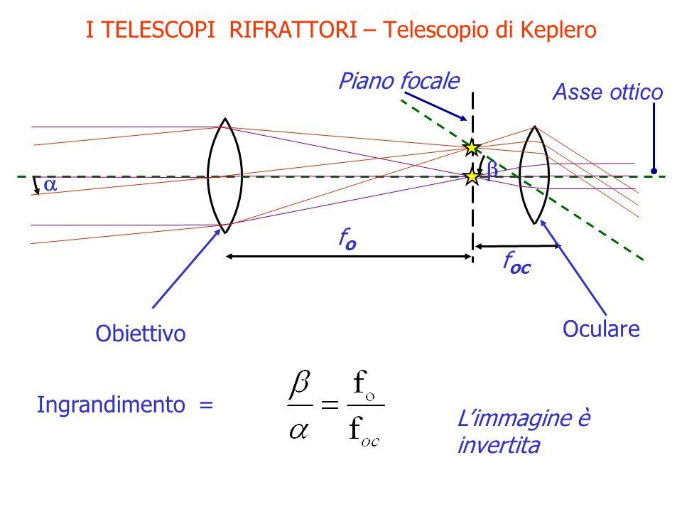 I TELESCOPI RIFRATTORI – Telescopio di Keplero