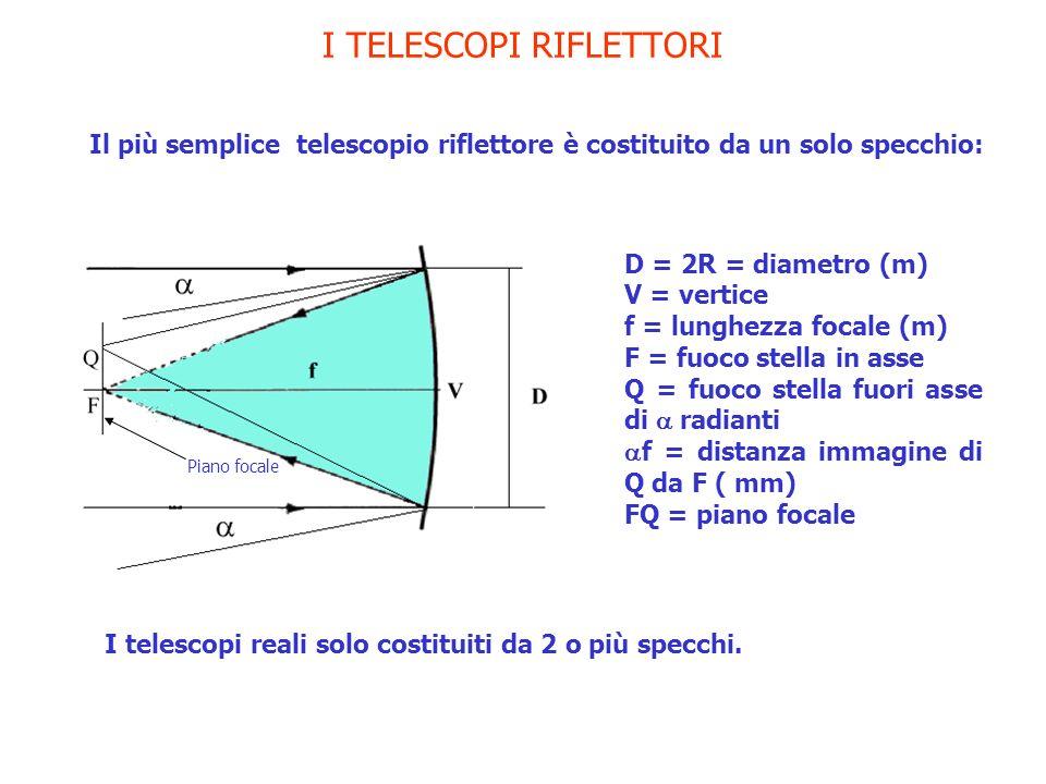 I TELESCOPI RIFLETTORI
