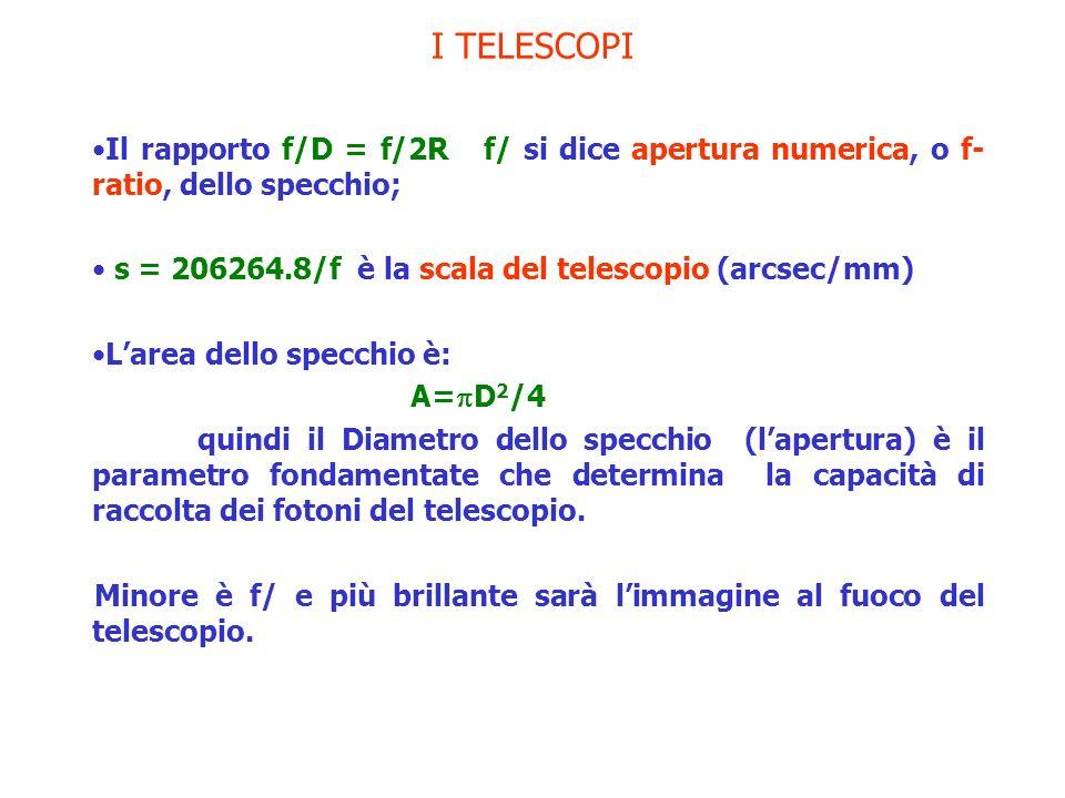 I TELESCOPI Il rapporto f/D = f/2R f/ si dice apertura numerica, o f-ratio, dello specchio; s = 206264.8/f è la scala del telescopio (arcsec/mm)