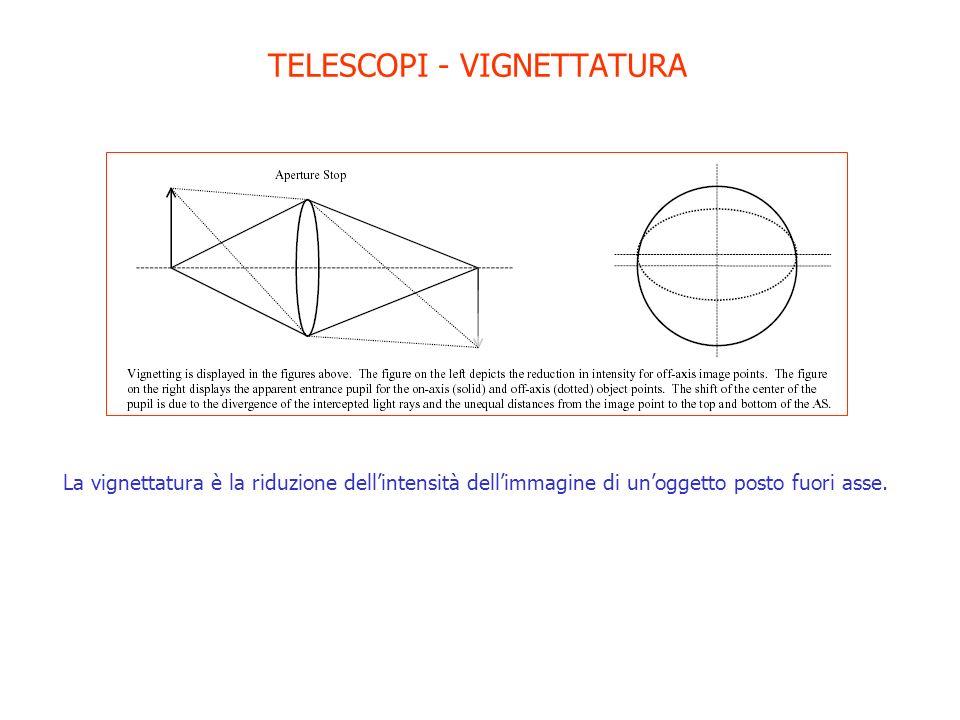 TELESCOPI - VIGNETTATURA