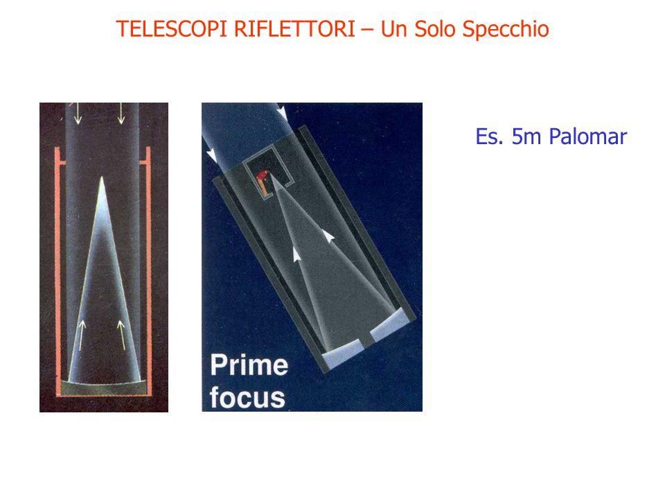 TELESCOPI RIFLETTORI – Un Solo Specchio