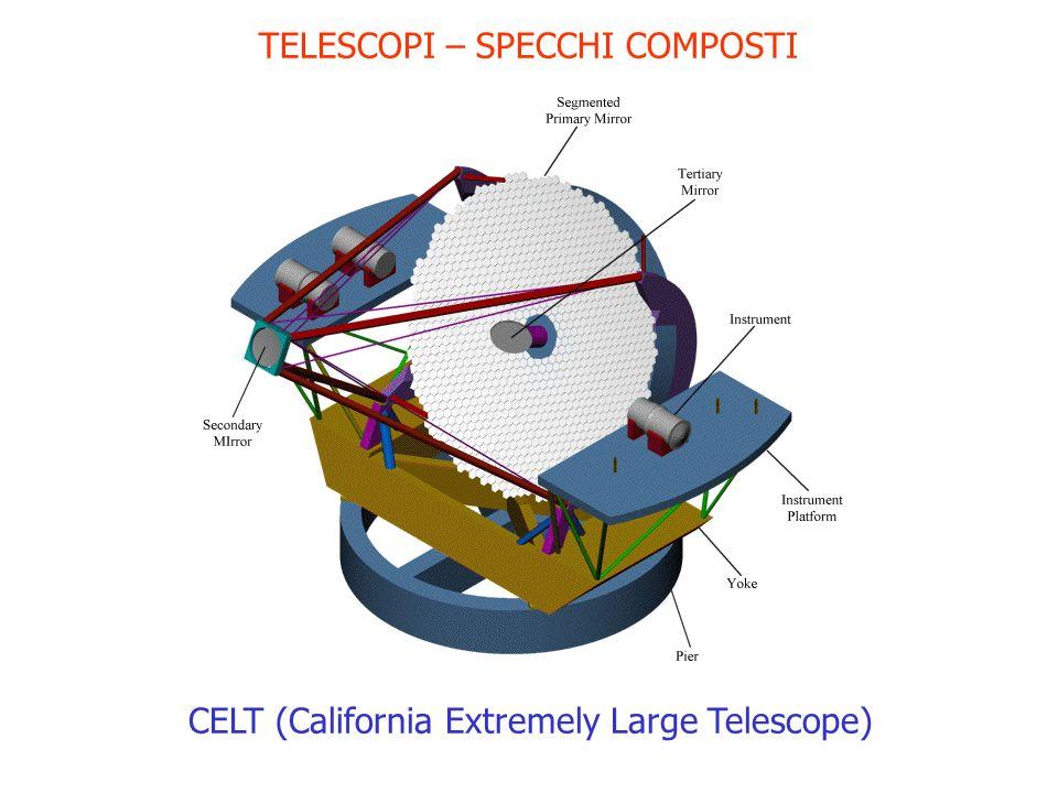 TELESCOPI – SPECCHI COMPOSTI
