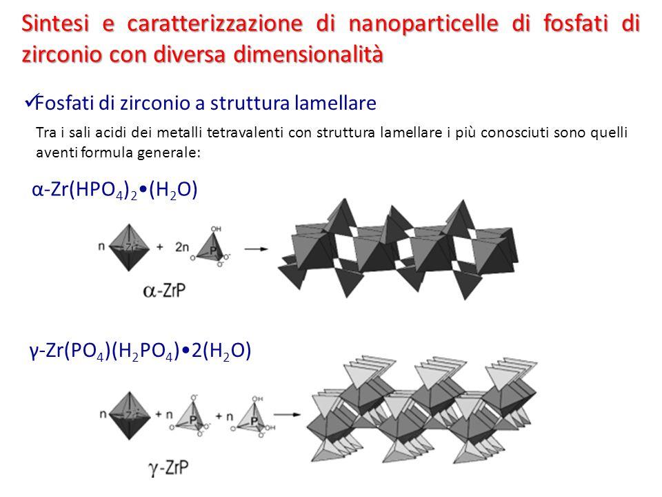 Sintesi e caratterizzazione di nanoparticelle di fosfati di zirconio con diversa dimensionalità