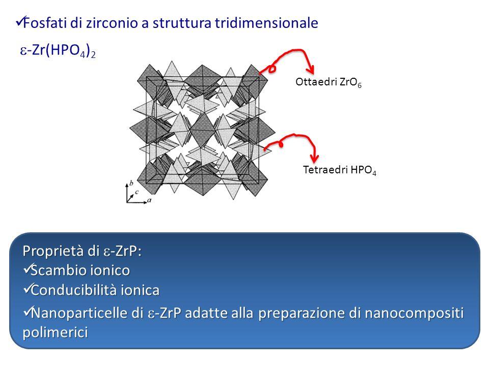 Fosfati di zirconio a struttura tridimensionale