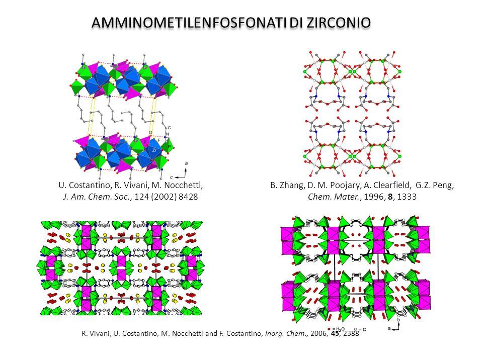 AMMINOMETILENFOSFONATI DI ZIRCONIO
