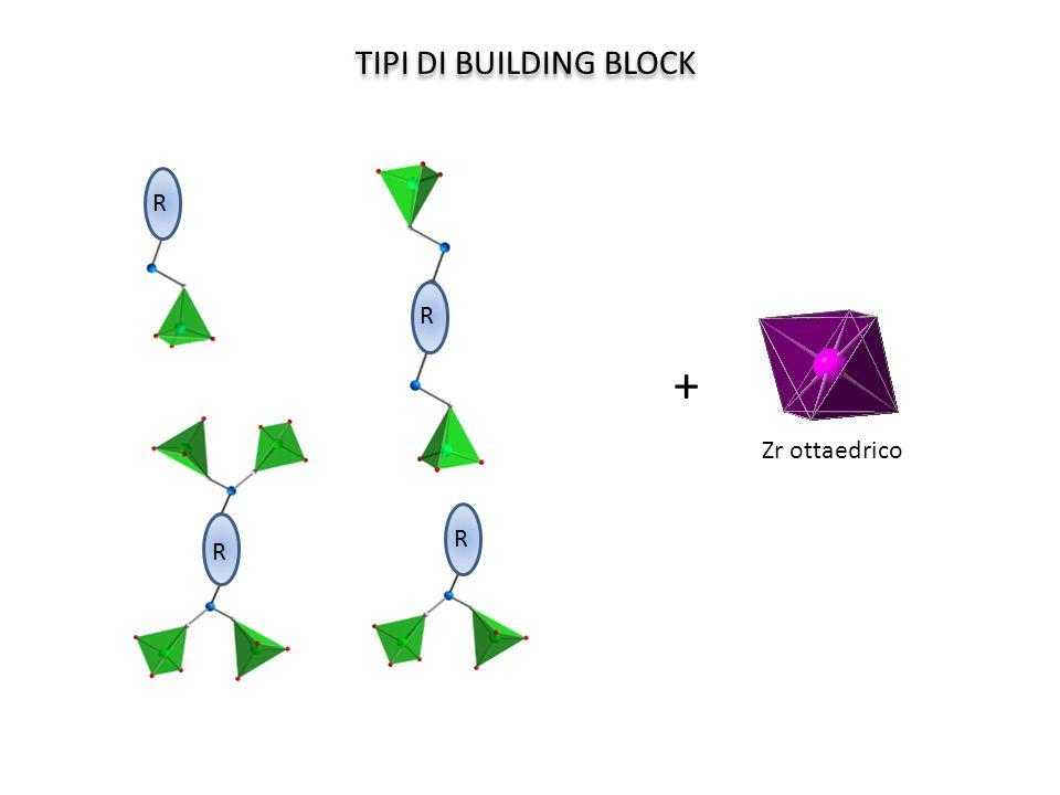 TIPI DI BUILDING BLOCK R R + Zr ottaedrico R R