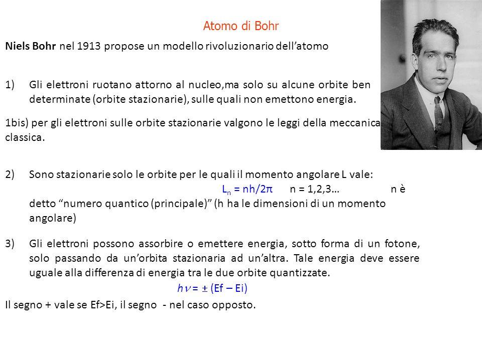 Atomo di Bohr Niels Bohr nel 1913 propose un modello rivoluzionario dell'atomo.