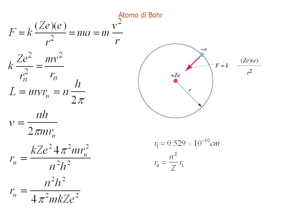 Atomo di Bohr