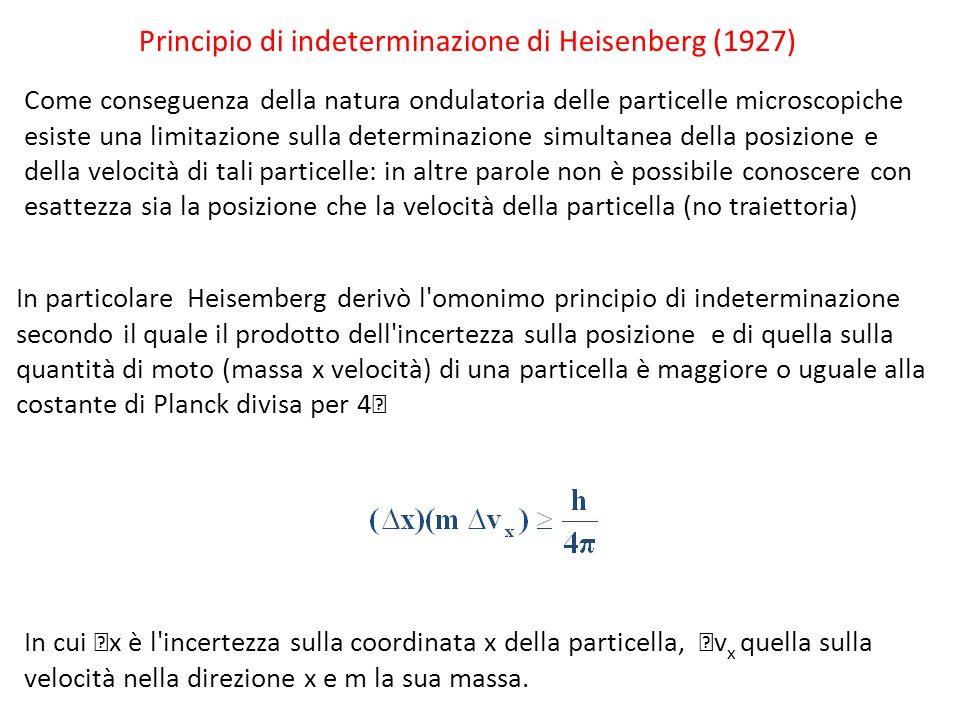Principio di indeterminazione di Heisenberg (1927)