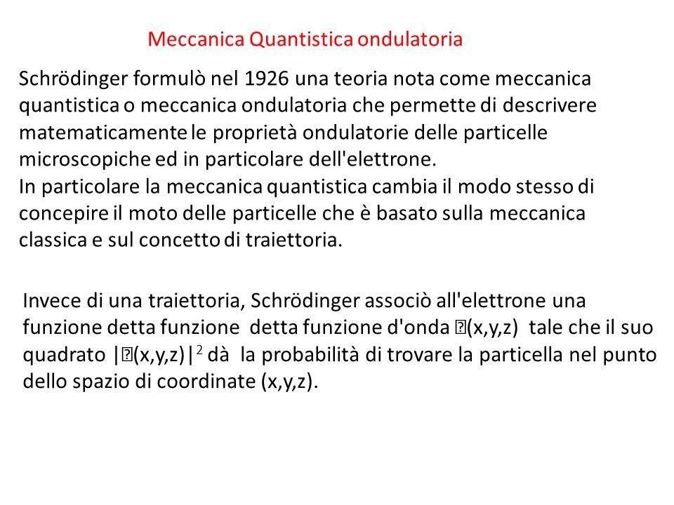 Meccanica Quantistica ondulatoria