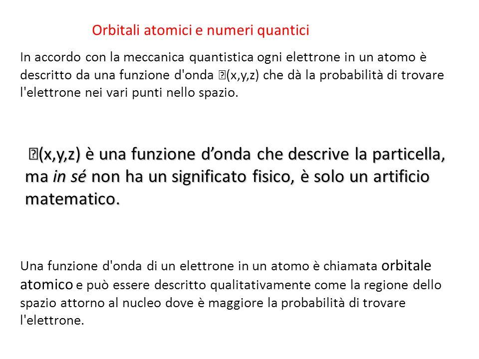 Orbitali atomici e numeri quantici