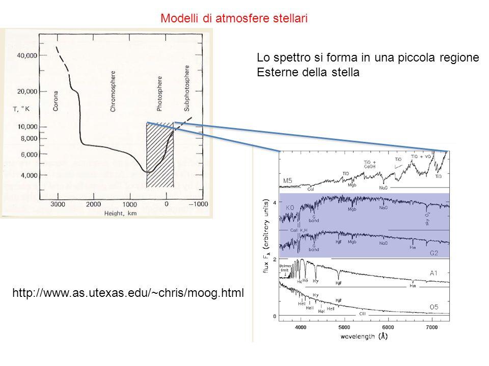 Modelli di atmosfere stellari