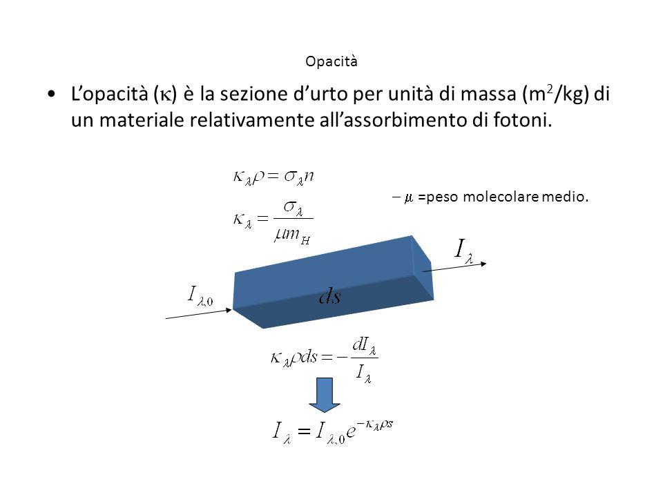 Opacità L'opacità (k) è la sezione d'urto per unità di massa (m2/kg) di un materiale relativamente all'assorbimento di fotoni.