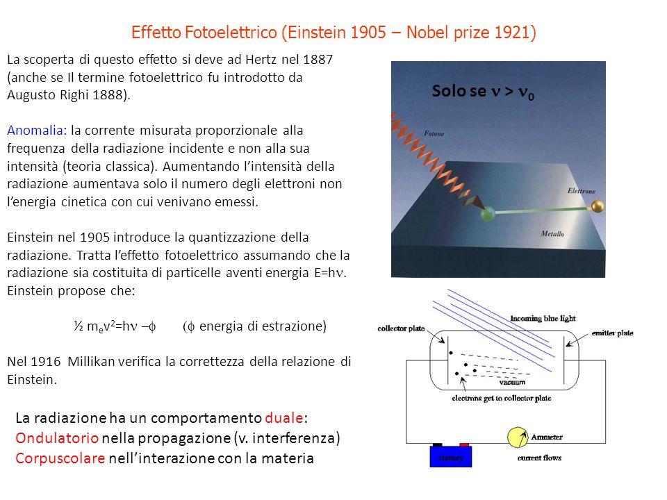 Effetto Fotoelettrico (Einstein 1905 – Nobel prize 1921)