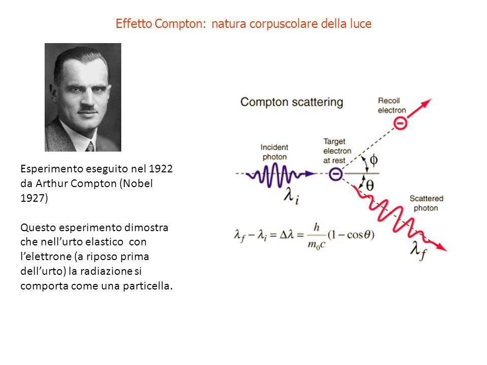 Effetto Compton: natura corpuscolare della luce