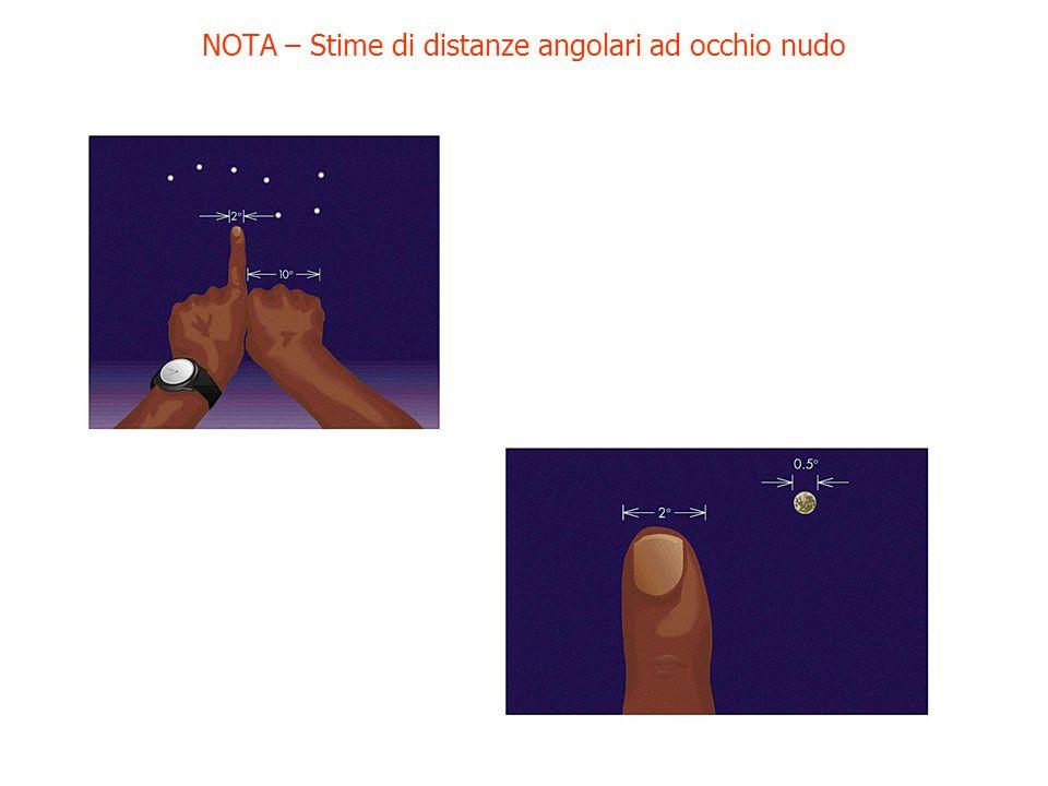 NOTA – Stime di distanze angolari ad occhio nudo