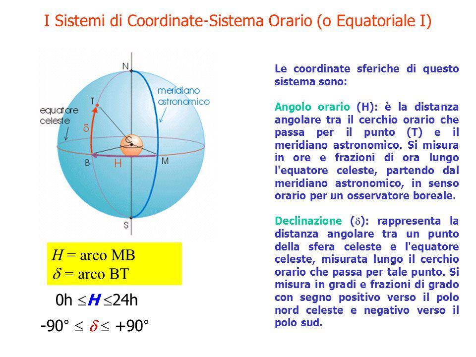 I Sistemi di Coordinate-Sistema Orario (o Equatoriale I)