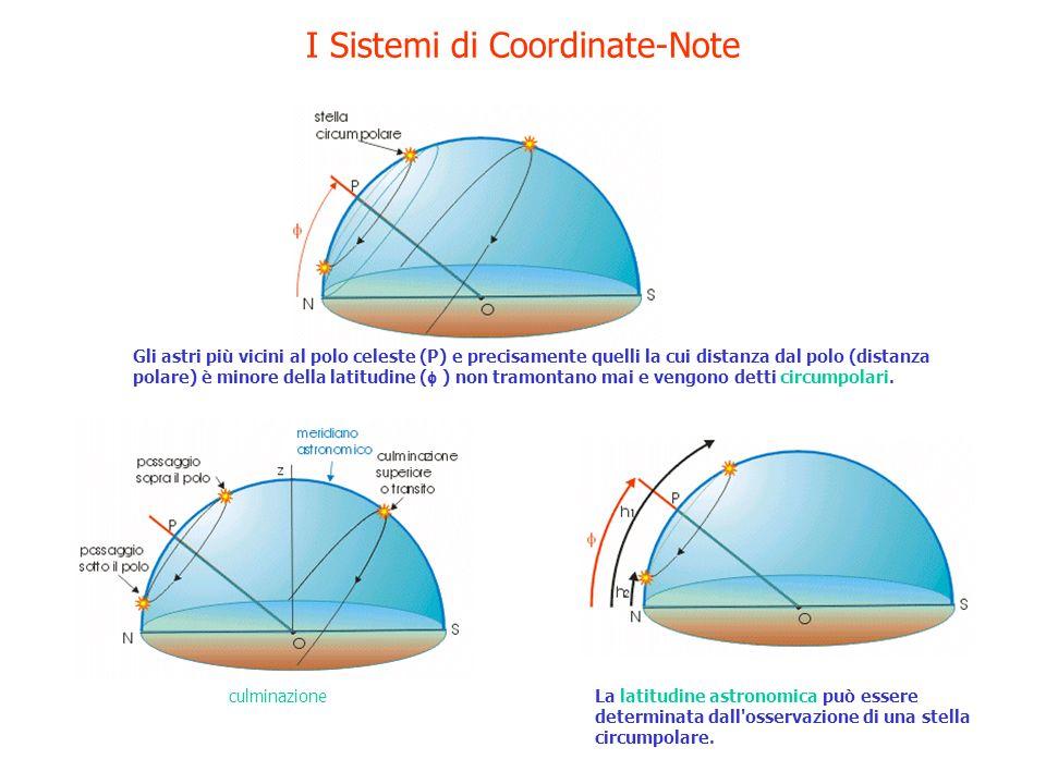 I Sistemi di Coordinate-Note